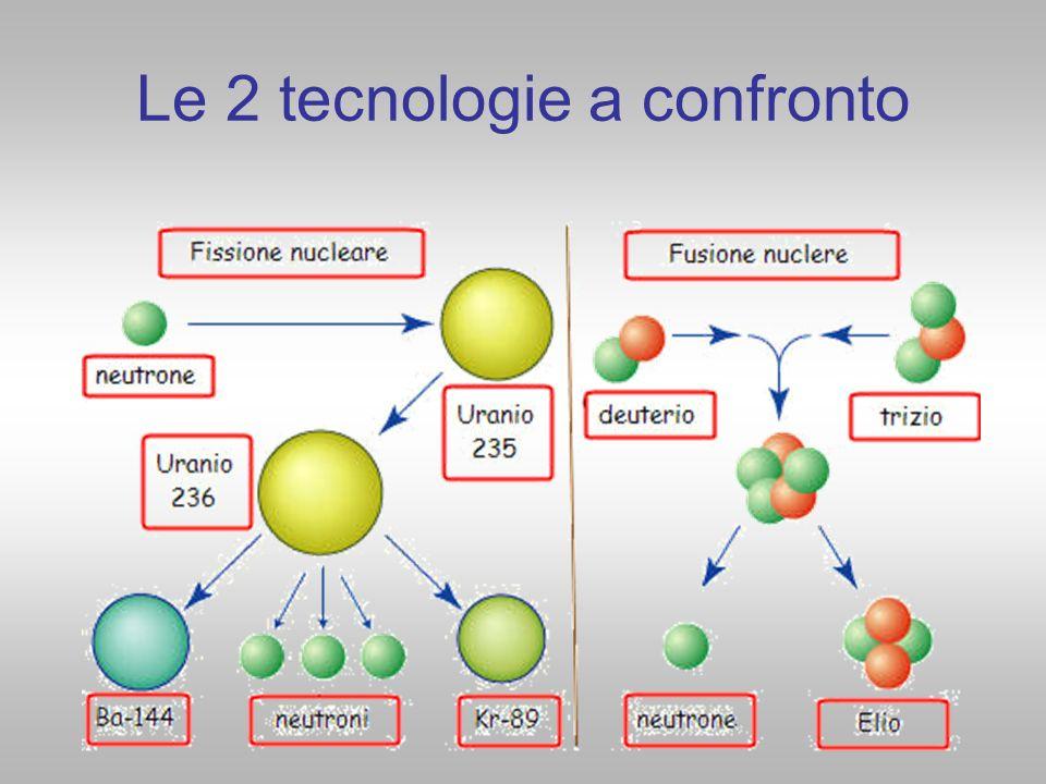 Le 2 tecnologie a confronto