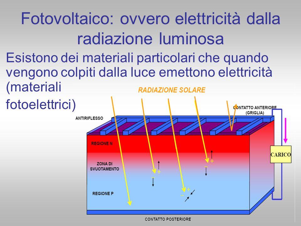 Fotovoltaico: ovvero elettricità dalla radiazione luminosa