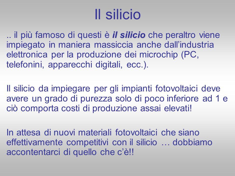 Il silicio