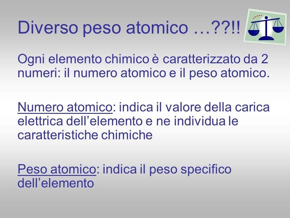 Diverso peso atomico … !! Ogni elemento chimico è caratterizzato da 2 numeri: il numero atomico e il peso atomico.