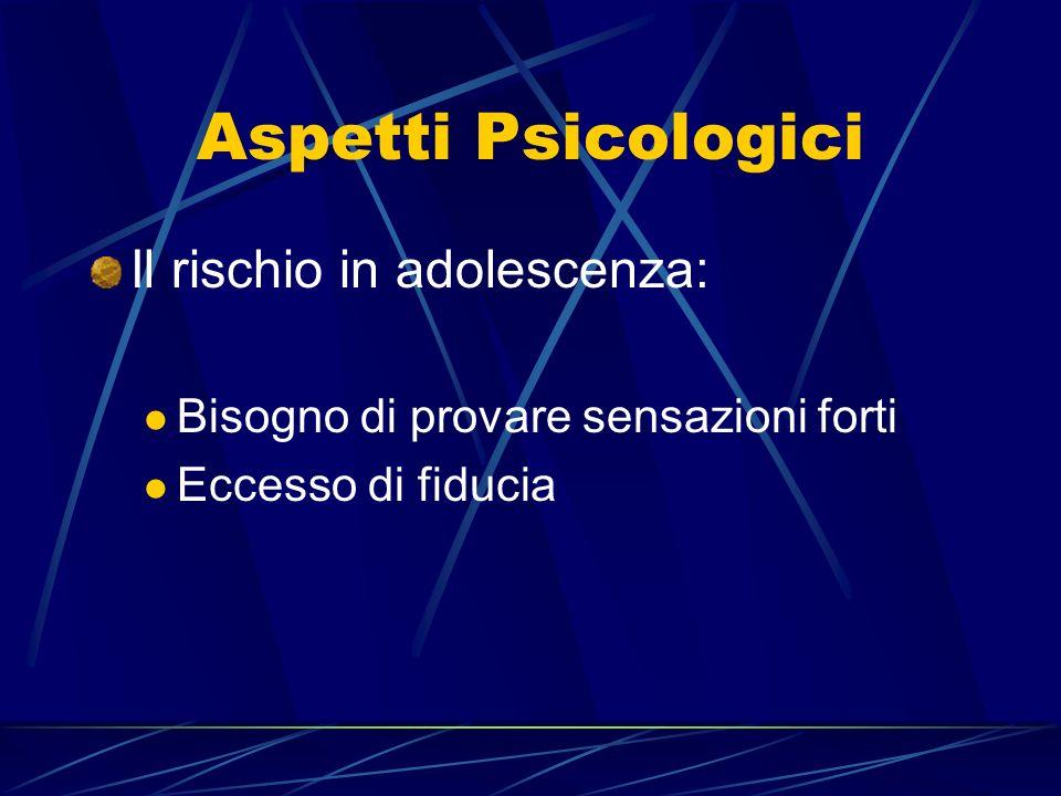 Aspetti Psicologici Il rischio in adolescenza: