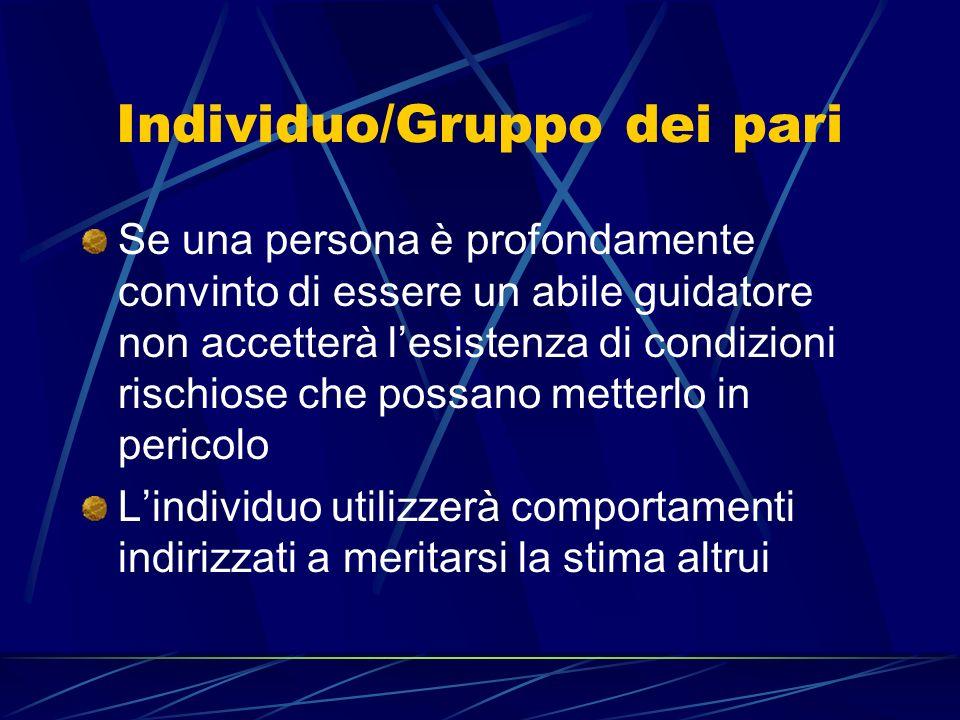 Individuo/Gruppo dei pari