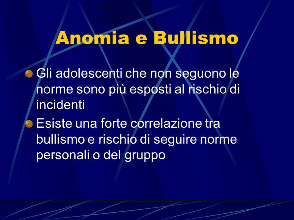 Anomia e Bullismo Gli adolescenti che non seguono le norme sono più esposti al rischio di incidenti.