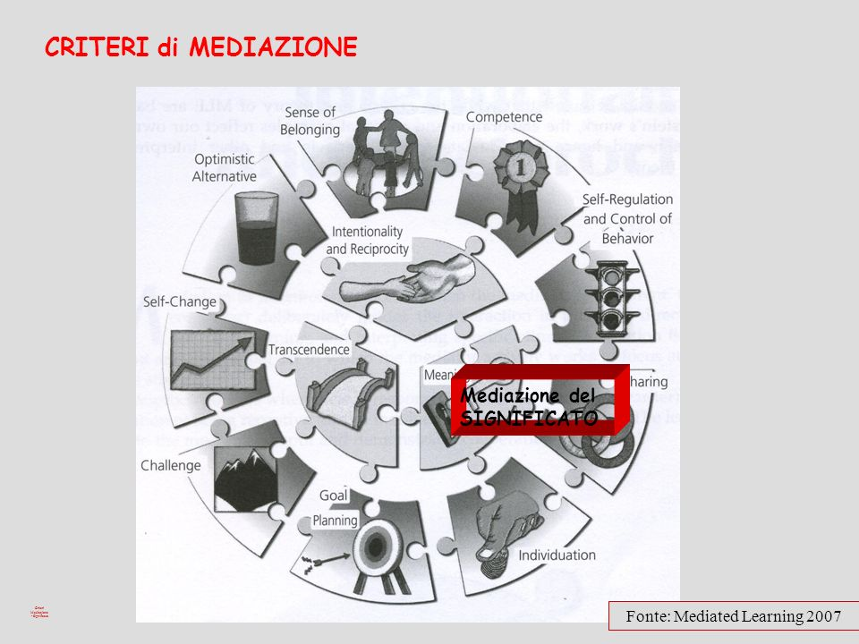 Criteri Mediazione - Significato