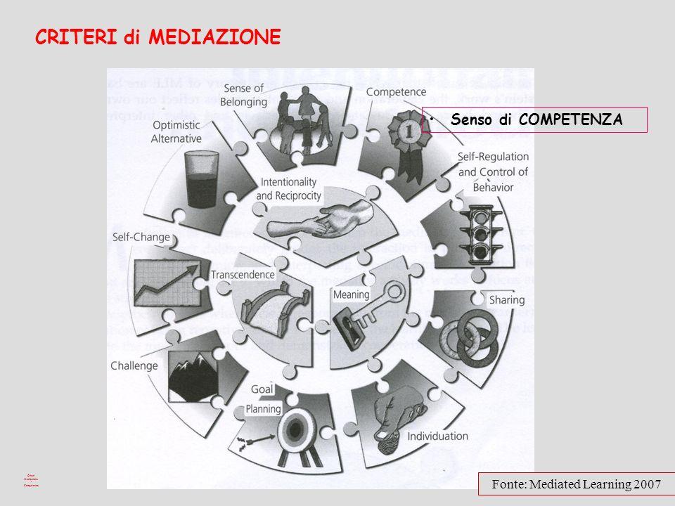 Criteri Mediazione - Competenza