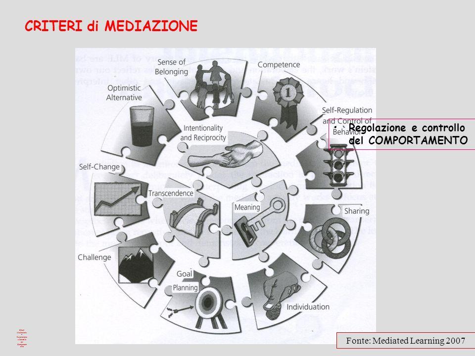 Criteri Mediazione – Regolazione e controllo del Comportamento