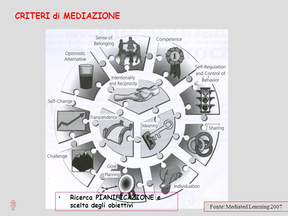 Criteri Mediazione – Ricerca, pianificazione, scelta degli obiettivi