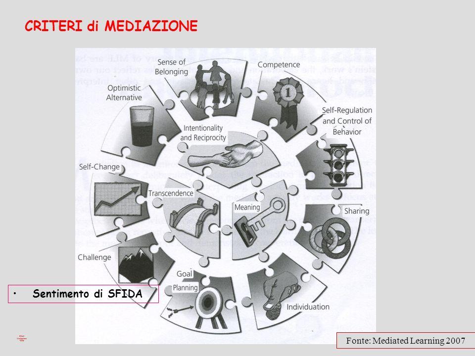 Criteri Mediazione - Sfida