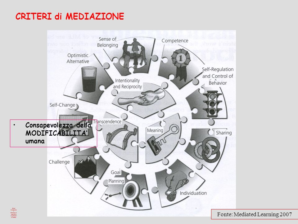 Criteri Mediazione – Consapevolezza della Modificabilità Umana