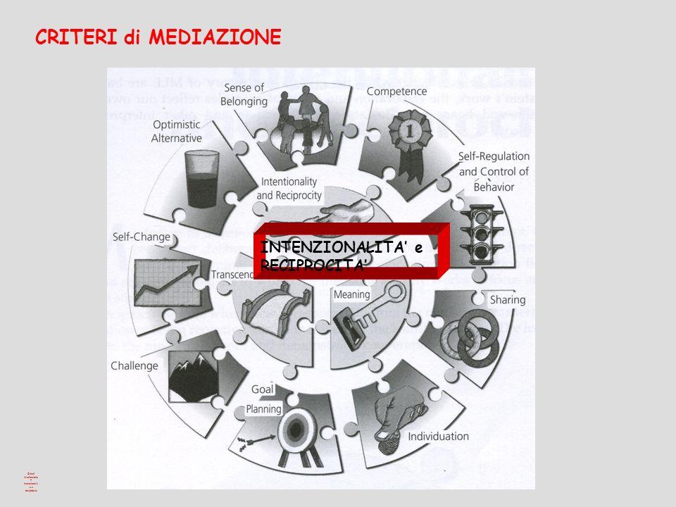 Criteri Mediazione – Intenzionalità e reciprocità