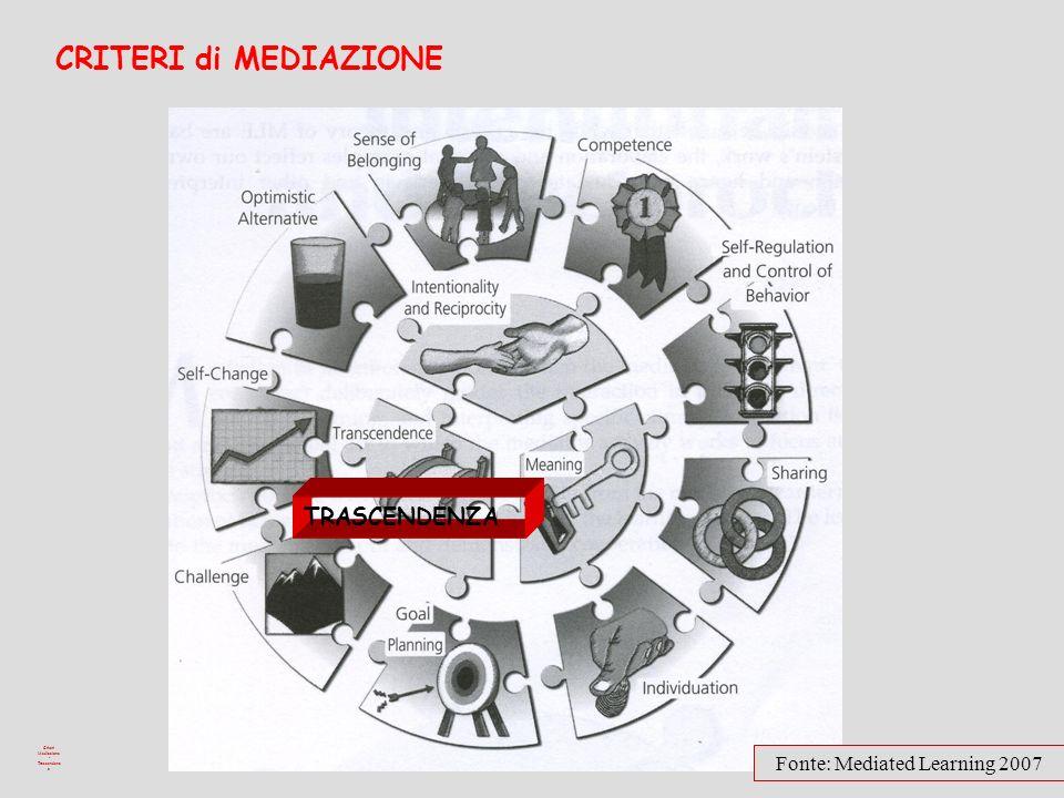 Criteri Mediazione - Trascendenza