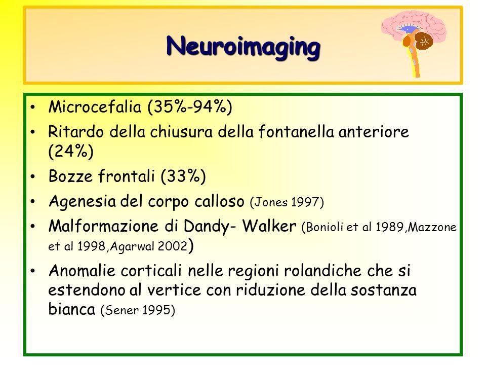 Neuroimaging Microcefalia (35%-94%)