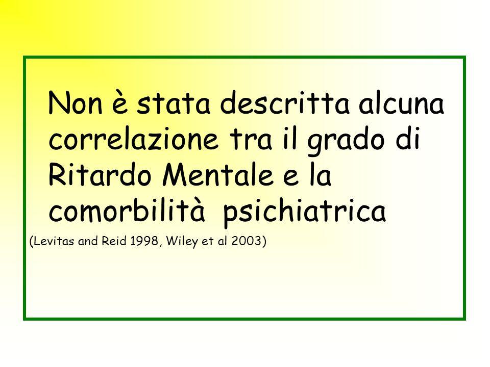 Non è stata descritta alcuna correlazione tra il grado di Ritardo Mentale e la comorbilità psichiatrica
