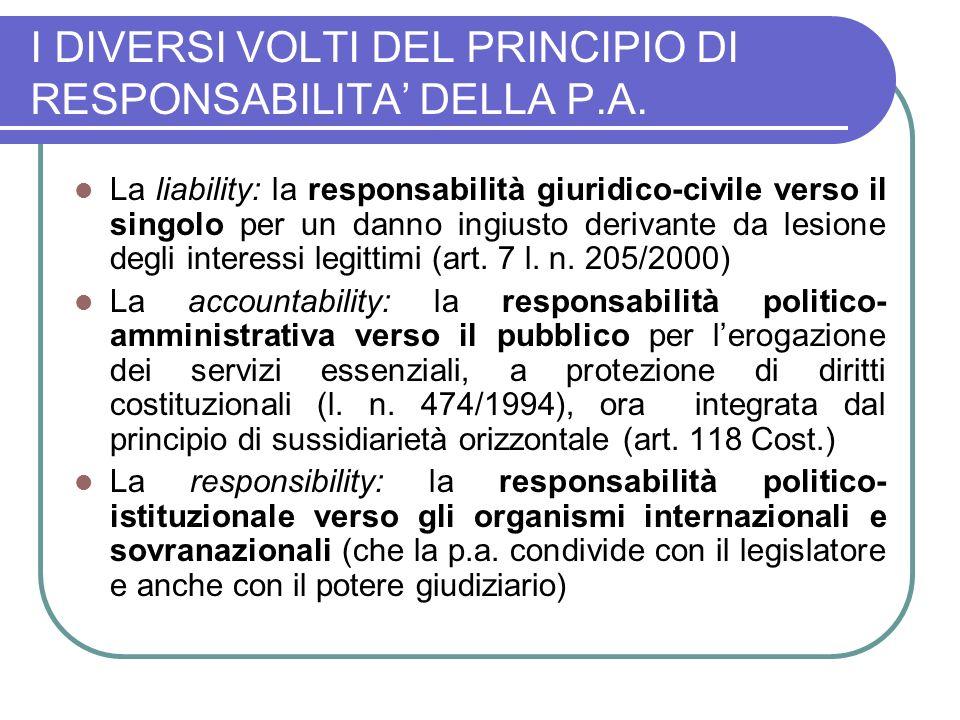 I DIVERSI VOLTI DEL PRINCIPIO DI RESPONSABILITA' DELLA P.A.
