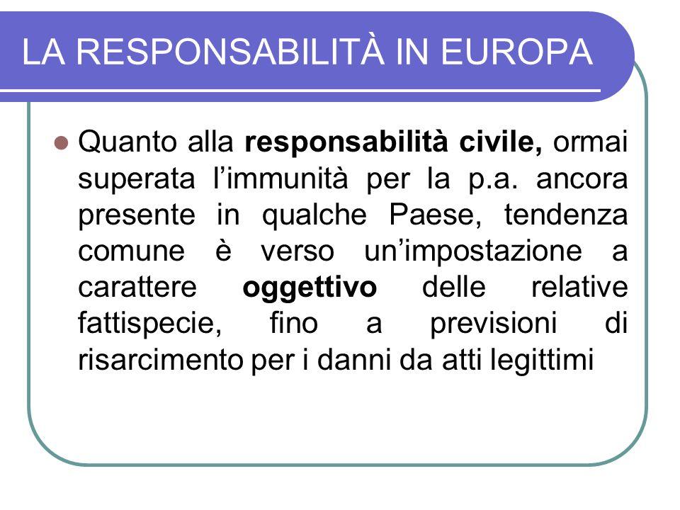 LA RESPONSABILITÀ IN EUROPA