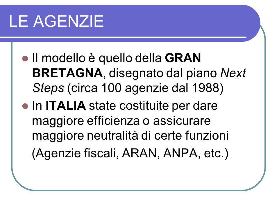 LE AGENZIE Il modello è quello della GRAN BRETAGNA, disegnato dal piano Next Steps (circa 100 agenzie dal 1988)