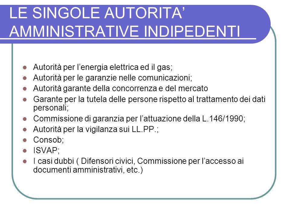 LE SINGOLE AUTORITA' AMMINISTRATIVE INDIPEDENTI