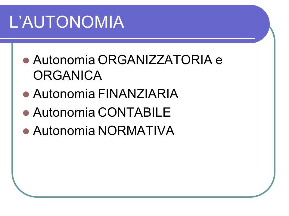 L'AUTONOMIA Autonomia ORGANIZZATORIA e ORGANICA Autonomia FINANZIARIA