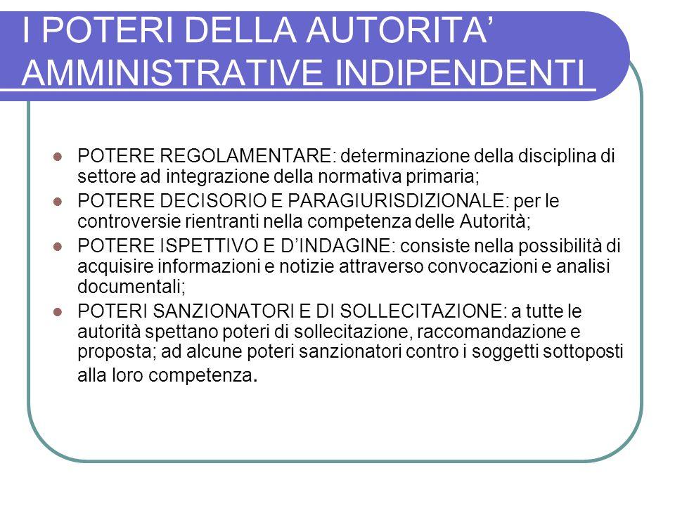 I POTERI DELLA AUTORITA' AMMINISTRATIVE INDIPENDENTI