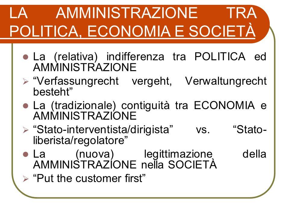 LA AMMINISTRAZIONE TRA POLITICA, ECONOMIA E SOCIETÀ