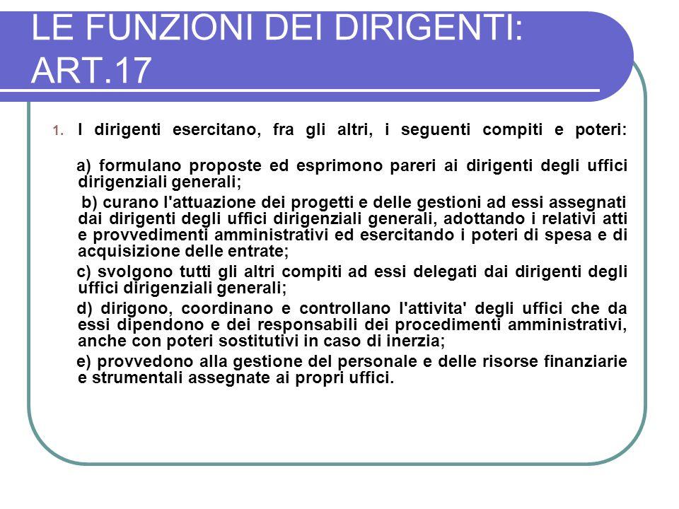 LE FUNZIONI DEI DIRIGENTI: ART.17