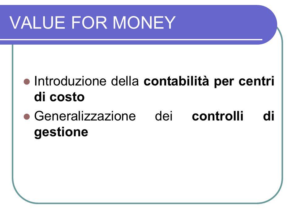 VALUE FOR MONEY Introduzione della contabilità per centri di costo