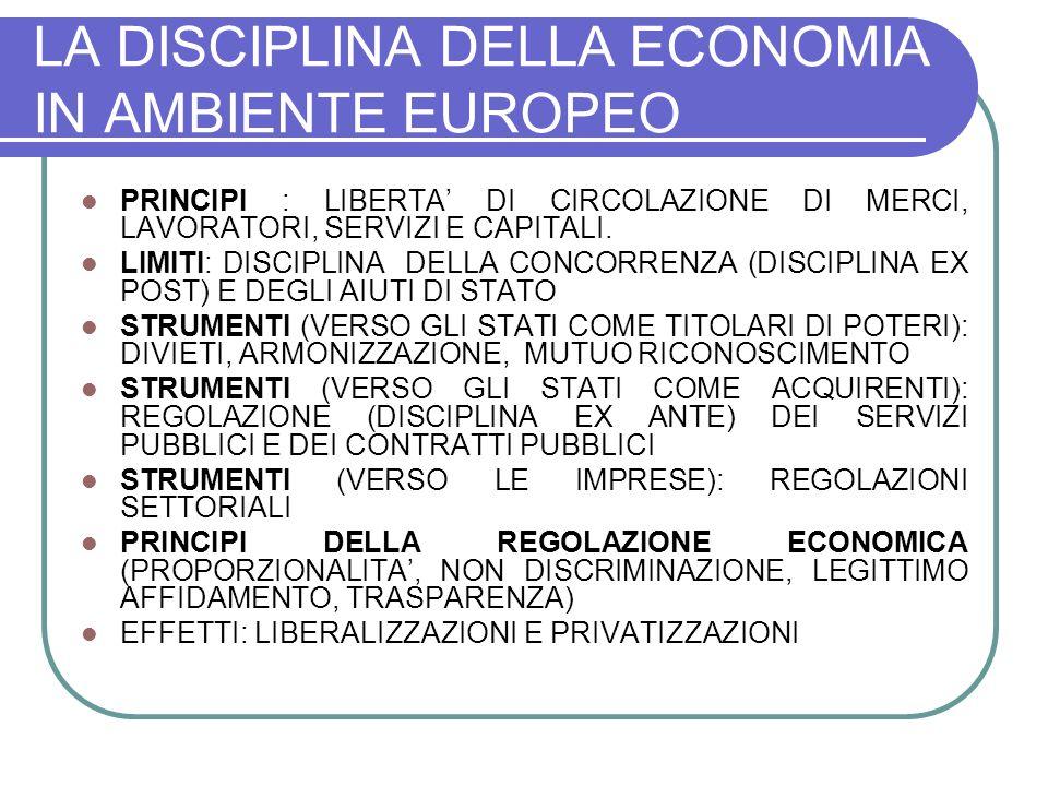 LA DISCIPLINA DELLA ECONOMIA IN AMBIENTE EUROPEO