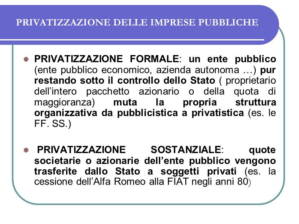 PRIVATIZZAZIONE DELLE IMPRESE PUBBLICHE