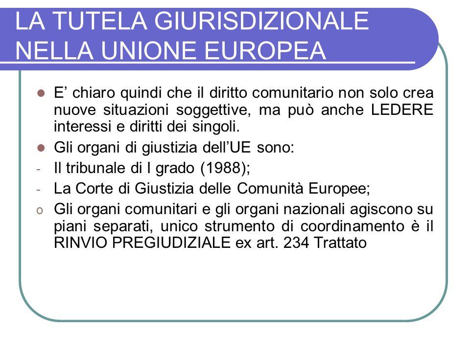 LA TUTELA GIURISDIZIONALE NELLA UNIONE EUROPEA