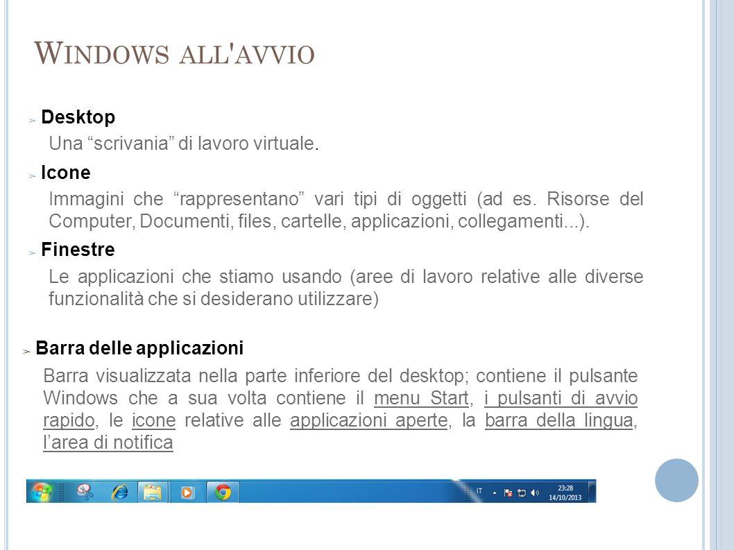 Windows all avvio Desktop Una scrivania di lavoro virtuale. Icone