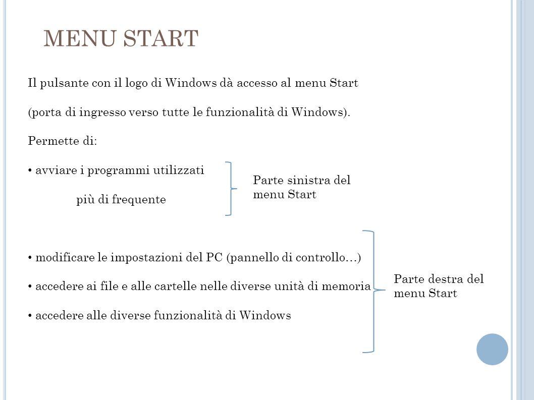 MENU START Il pulsante con il logo di Windows dà accesso al menu Start