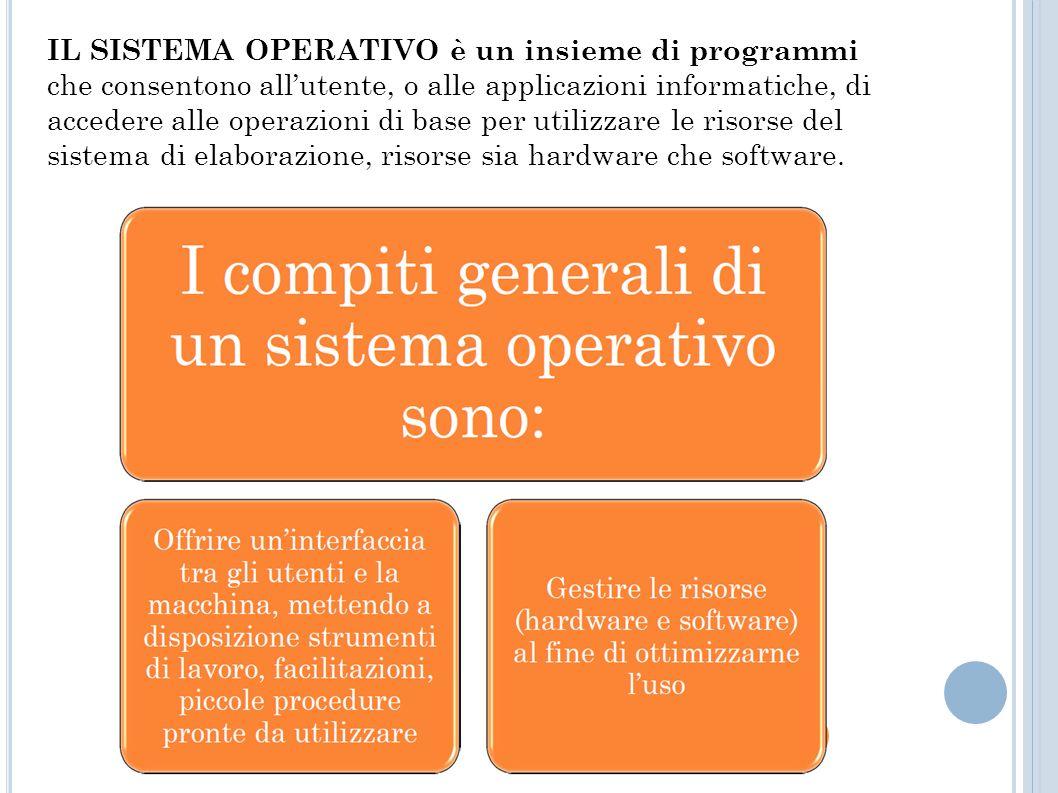 IL SISTEMA OPERATIVO è un insieme di programmi che consentono all'utente, o alle applicazioni informatiche, di accedere alle operazioni di base per utilizzare le risorse del sistema di elaborazione, risorse sia hardware che software.