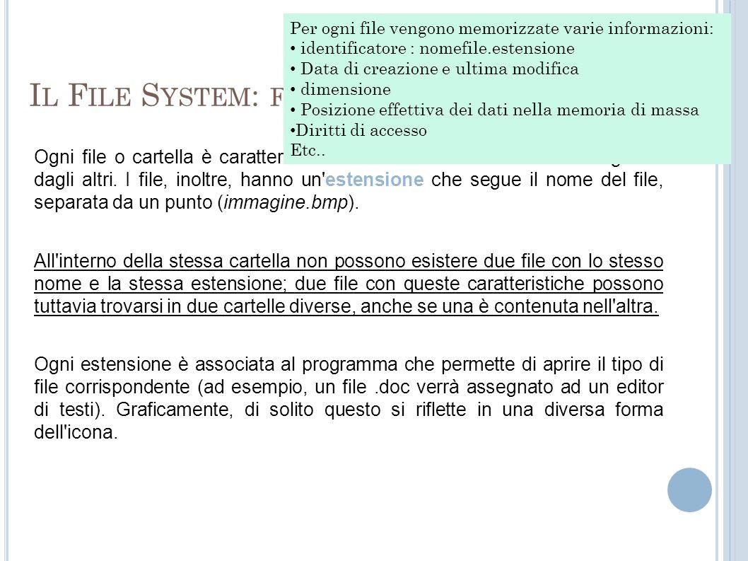 Il File System: file e cartelle