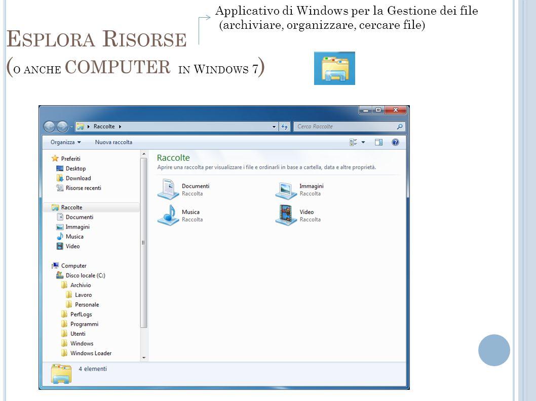 Esplora Risorse (o anche computer in Windows 7)