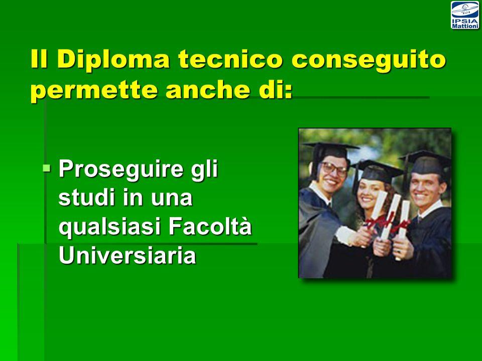 Il Diploma tecnico conseguito permette anche di: