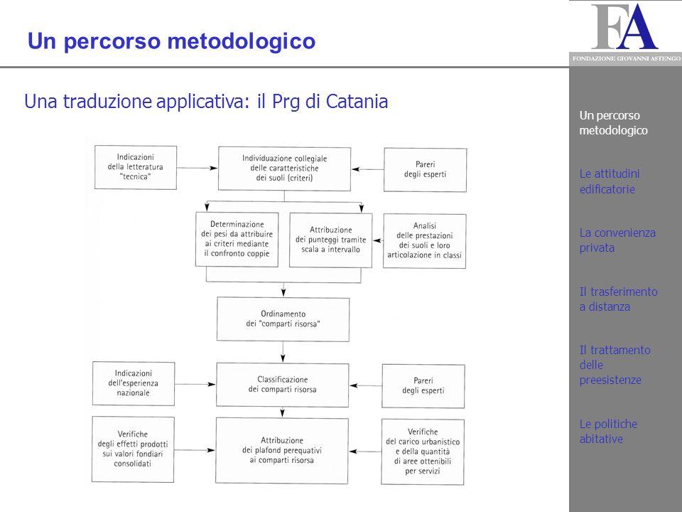 Un percorso metodologico