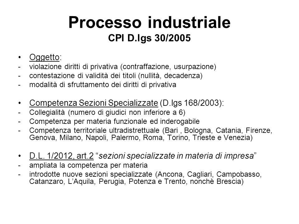 Processo industriale CPI D.lgs 30/2005