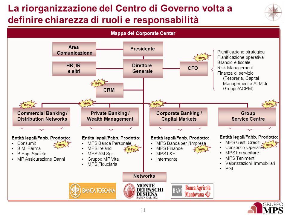 La riorganizzazione del Centro di Governo volta a definire chiarezza di ruoli e responsabilità