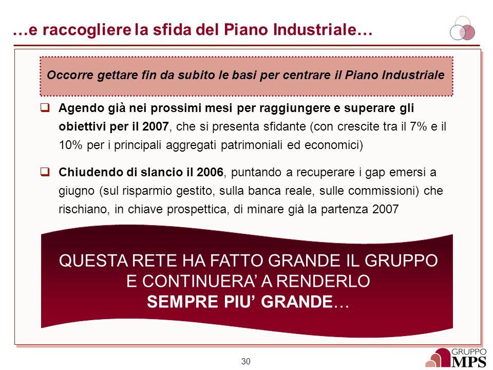 …e raccogliere la sfida del Piano Industriale…