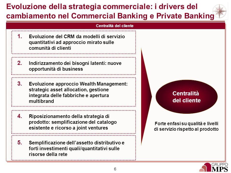 Evoluzione della strategia commerciale: i drivers del cambiamento nel Commercial Banking e Private Banking