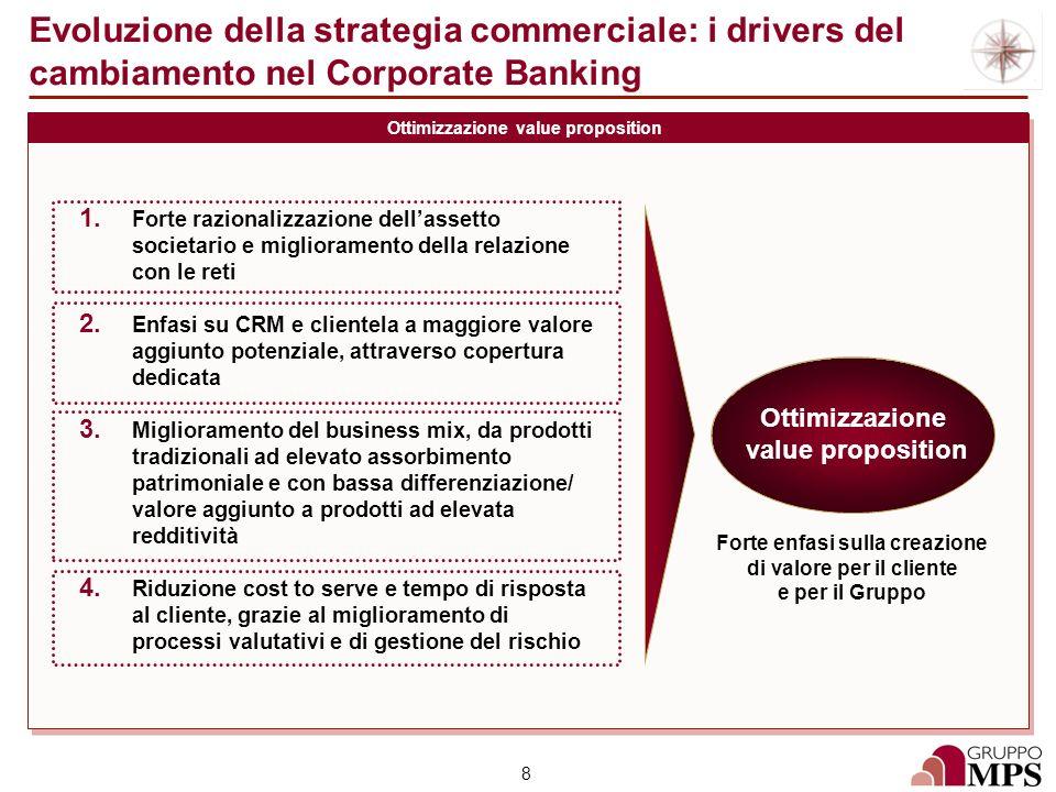 Evoluzione della strategia commerciale: i drivers del cambiamento nel Corporate Banking