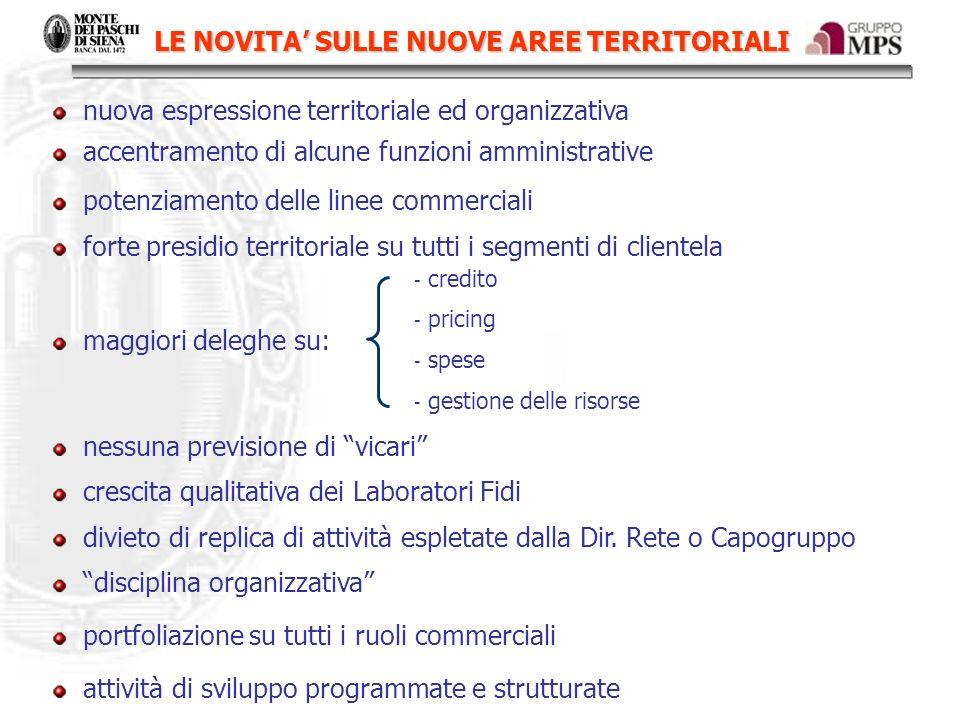 LE NOVITA' SULLE NUOVE AREE TERRITORIALI