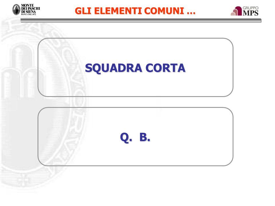GLI ELEMENTI COMUNI … SQUADRA CORTA Q. B.