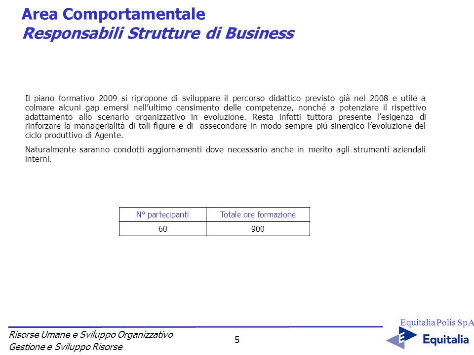 Area Comportamentale-Responsabili Unità Organizzativa