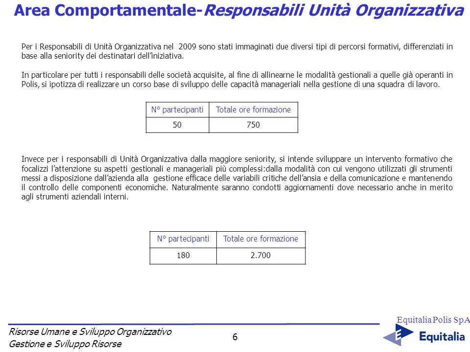 Area Comportamentale-Tutti i responsabili