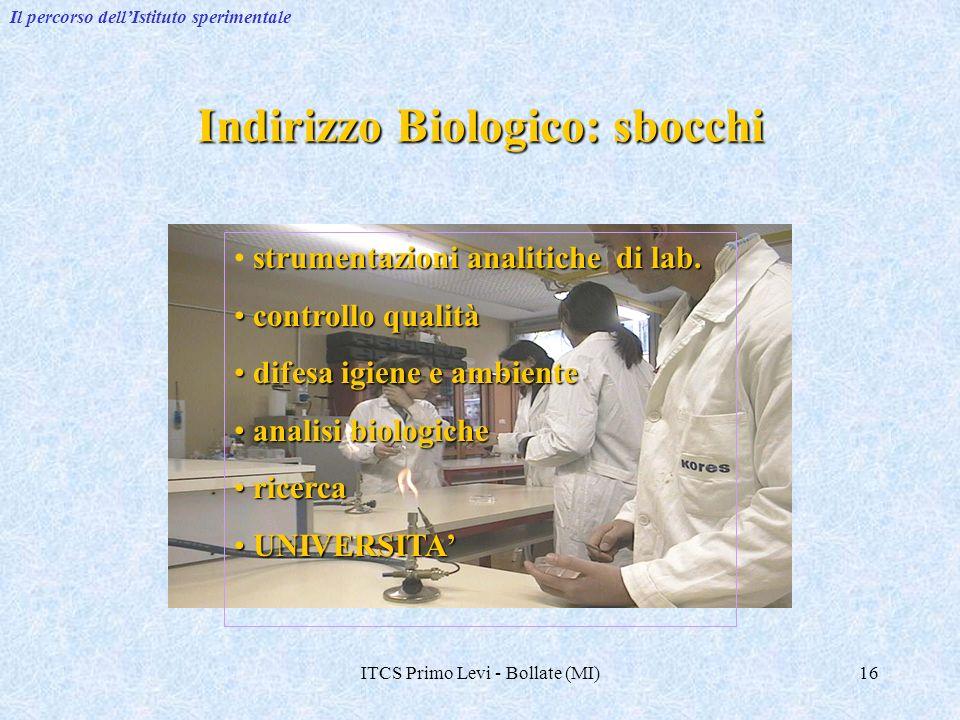 Indirizzo Biologico: sbocchi