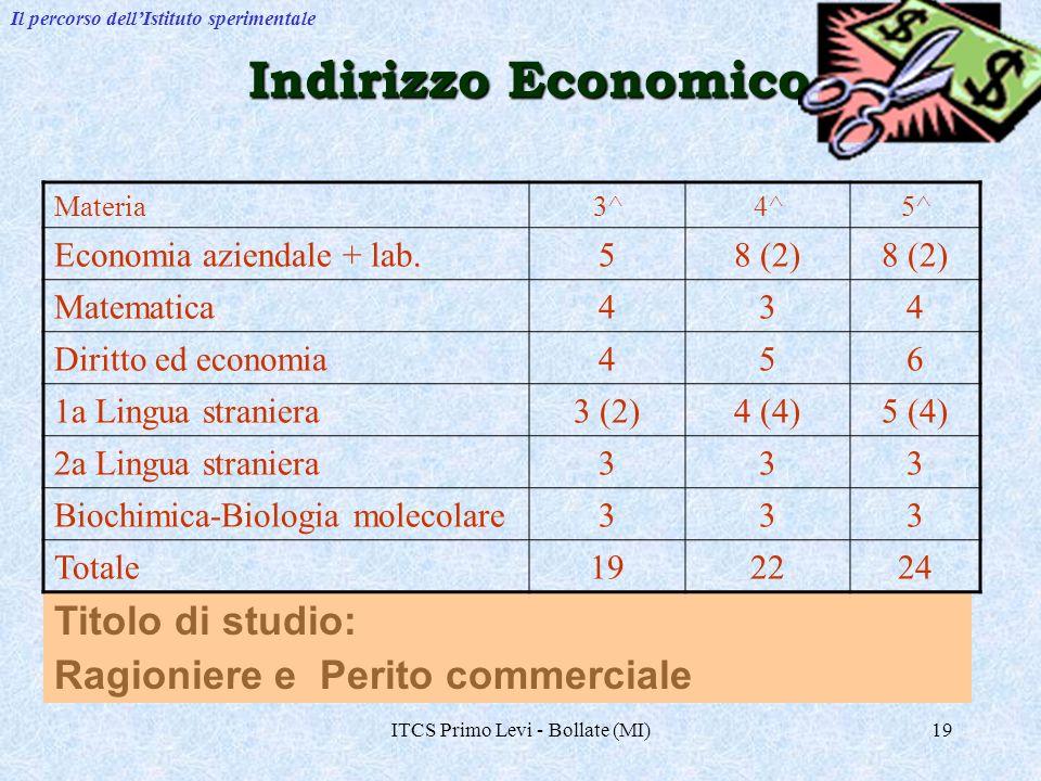 ITCS Primo Levi - Bollate (MI)