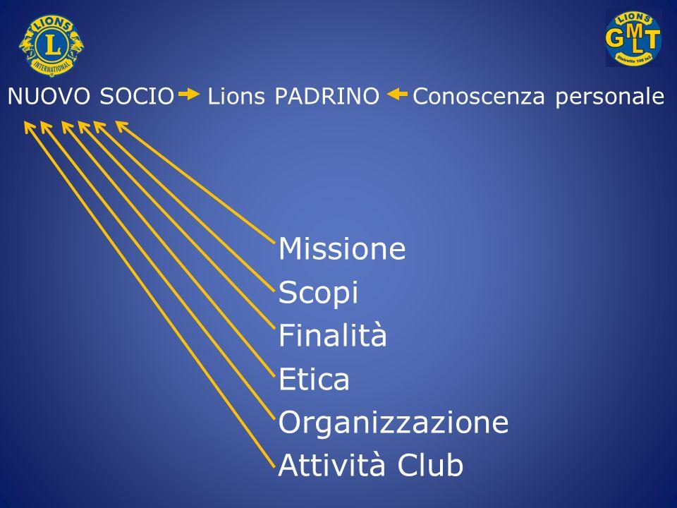 Missione Scopi Finalità Etica Organizzazione Attività Club