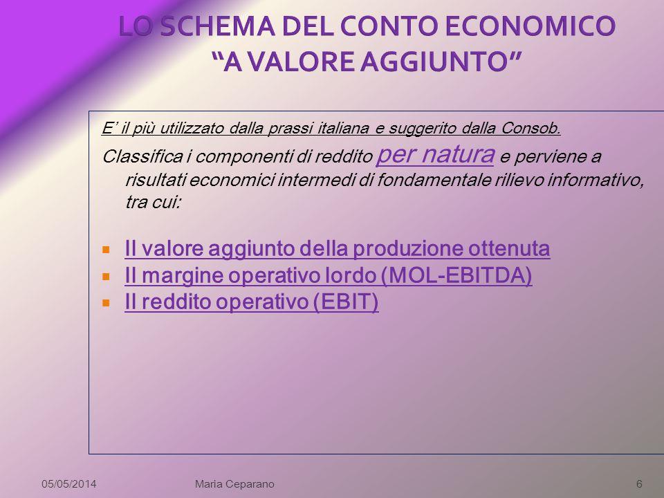 LO SCHEMA DEL CONTO ECONOMICO A VALORE AGGIUNTO