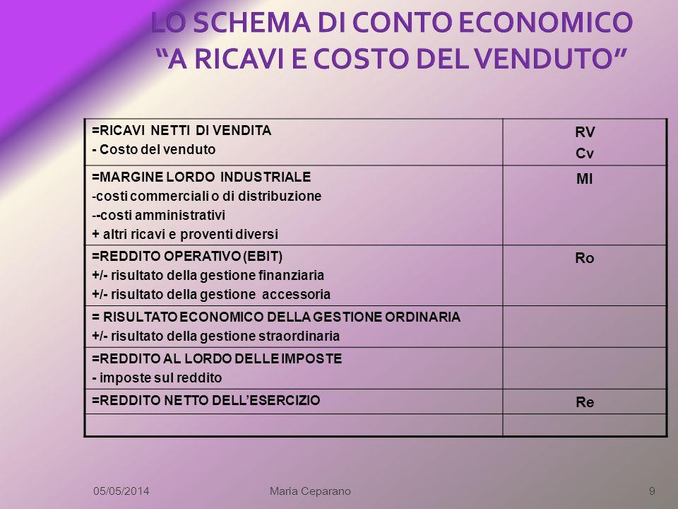 LO SCHEMA DI CONTO ECONOMICO A RICAVI E COSTO DEL VENDUTO